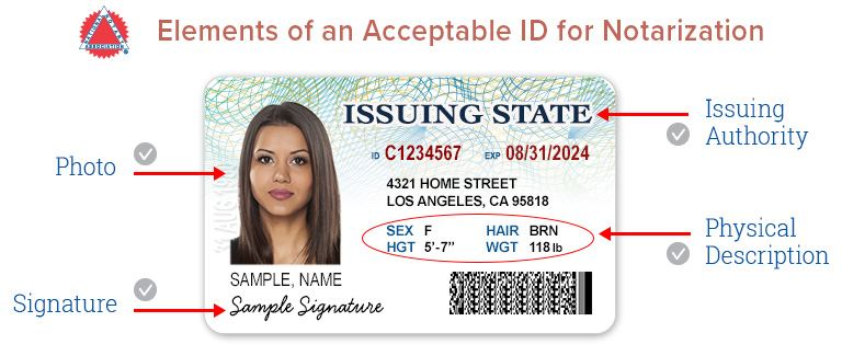 Acceptable ID for Receiving Notary Services - Government-issued ID